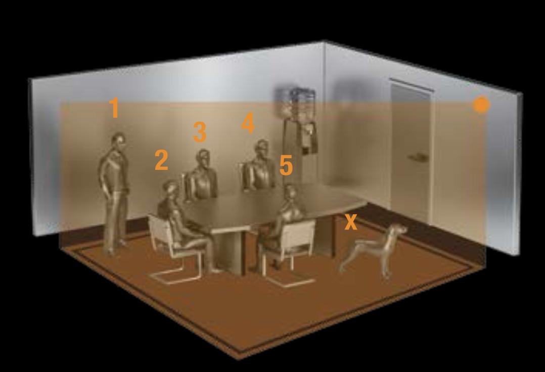 Human Presence Detector HP2 - Steinel Australia